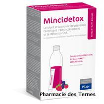 Mincidetox